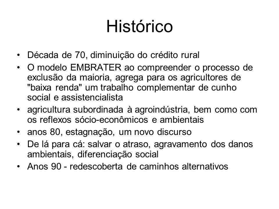Histórico Década de 70, diminuição do crédito rural