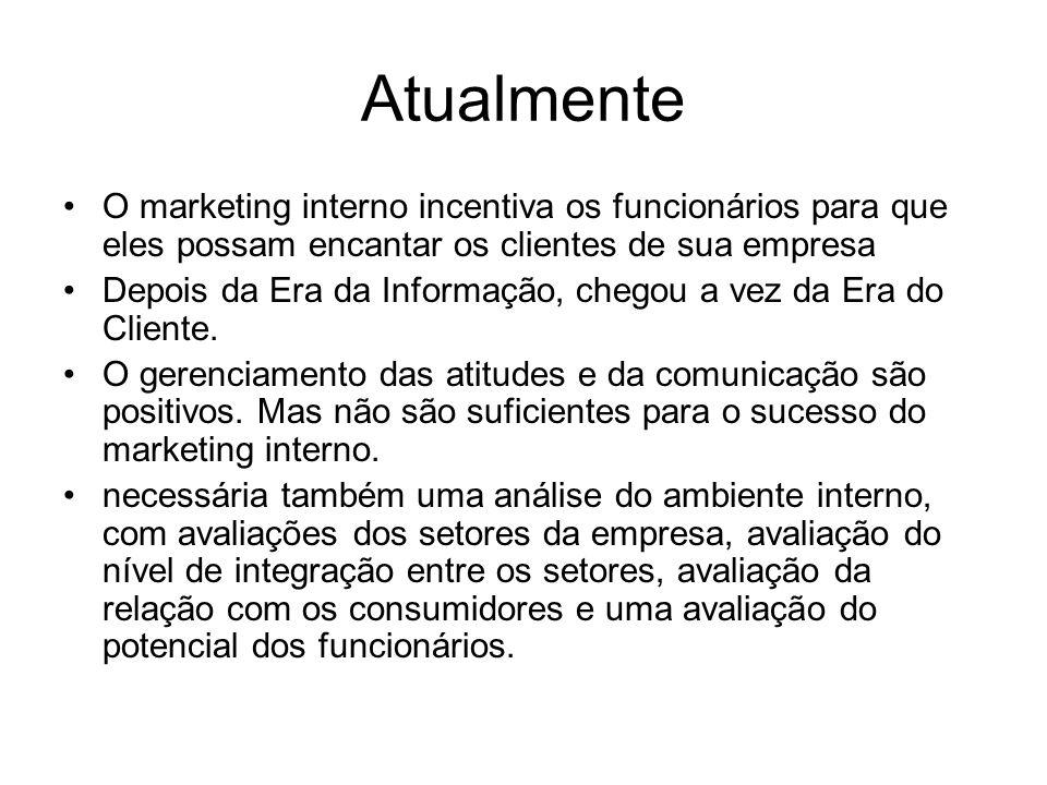 AtualmenteO marketing interno incentiva os funcionários para que eles possam encantar os clientes de sua empresa.