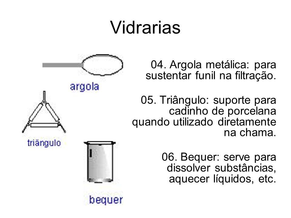 Vidrarias 04. Argola metálica: para sustentar funil na filtração.