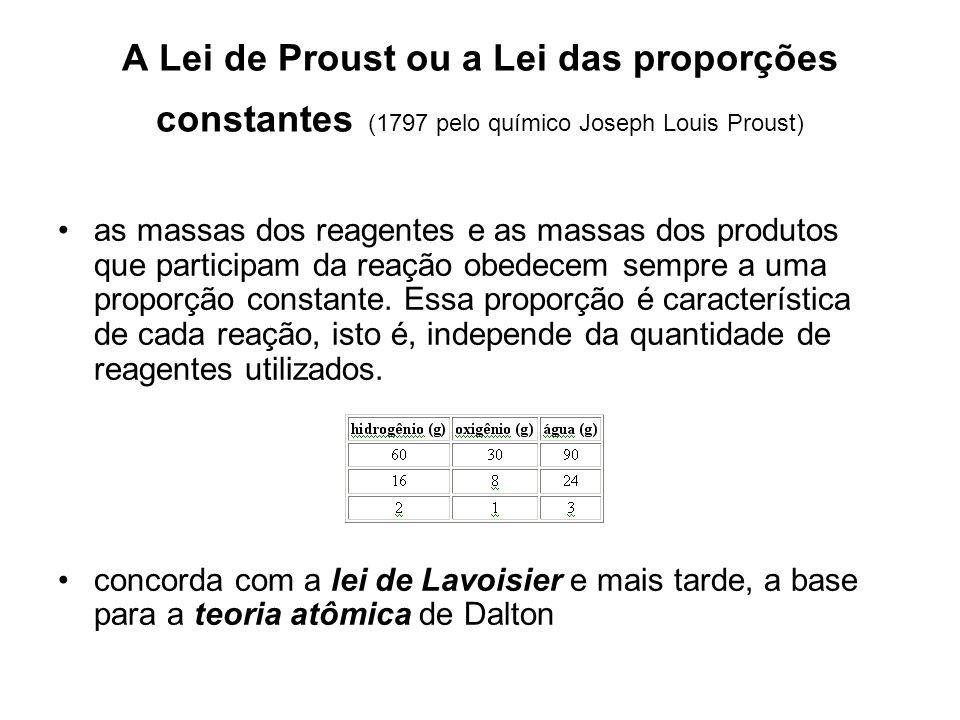 A Lei de Proust ou a Lei das proporções constantes (1797 pelo químico Joseph Louis Proust)