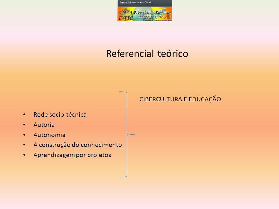 Referencial teórico CIBERCULTURA E EDUCAÇÃO Rede socio-técnica Autoria
