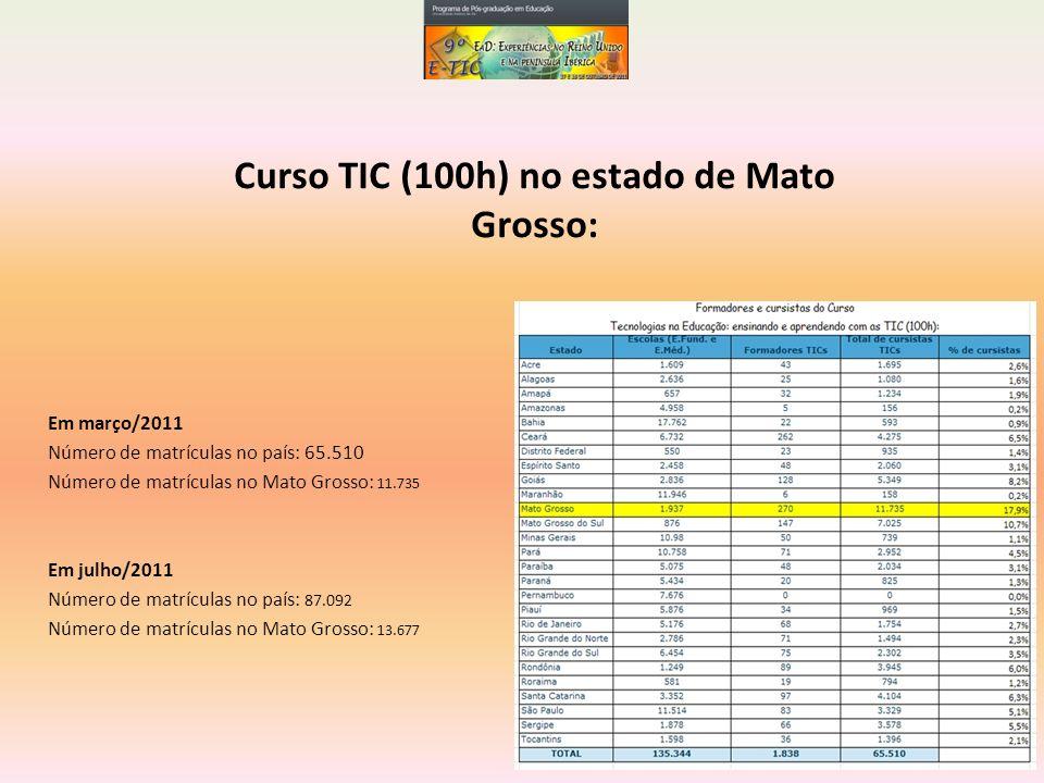 Curso TIC (100h) no estado de Mato Grosso: