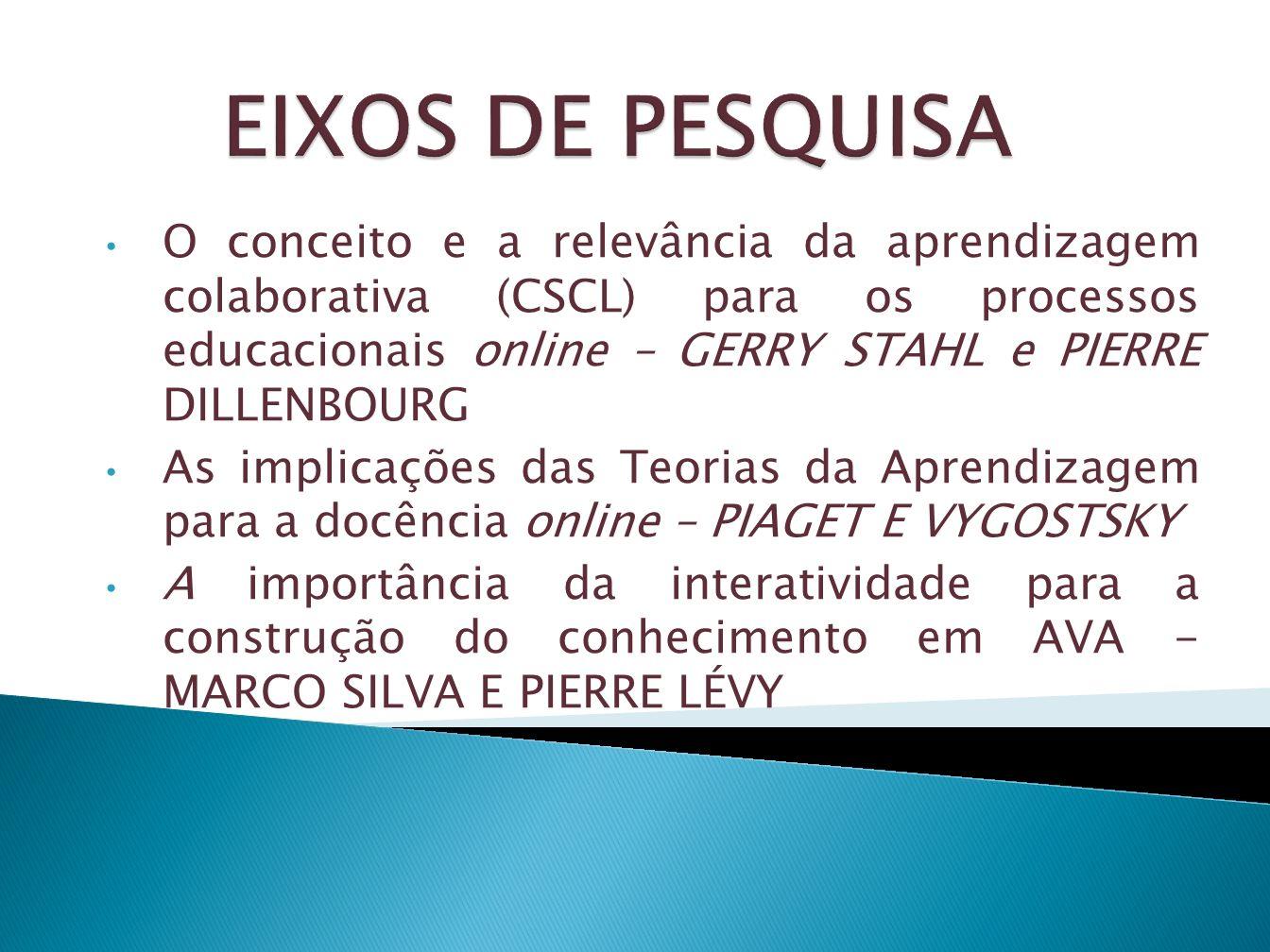 EIXOS DE PESQUISA