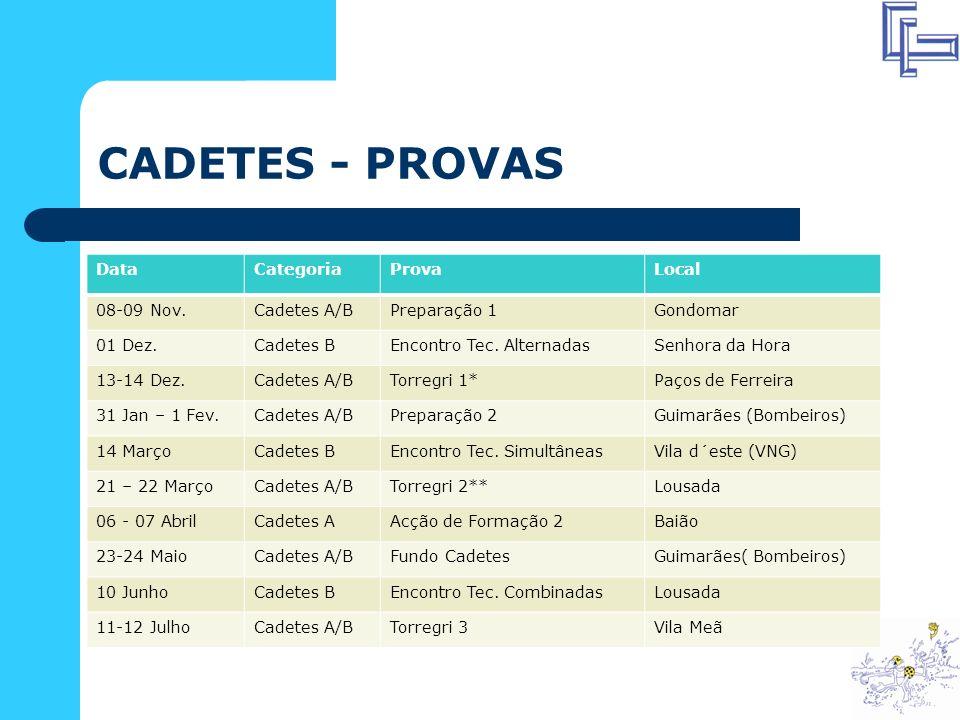 CADETES - PROVAS Data Categoria Prova Local 08-09 Nov. Cadetes A/B