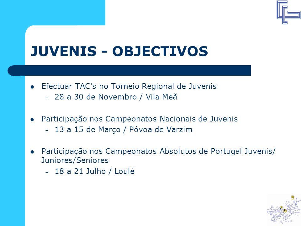 JUVENIS - OBJECTIVOS Efectuar TAC's no Torneio Regional de Juvenis