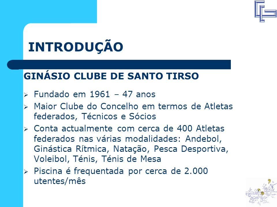 INTRODUÇÃO GINÁSIO CLUBE DE SANTO TIRSO Fundado em 1961 – 47 anos
