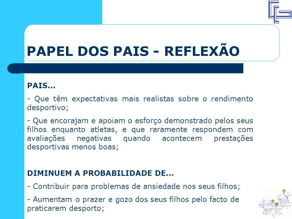PAPEL DOS PAIS - REFLEXÃO