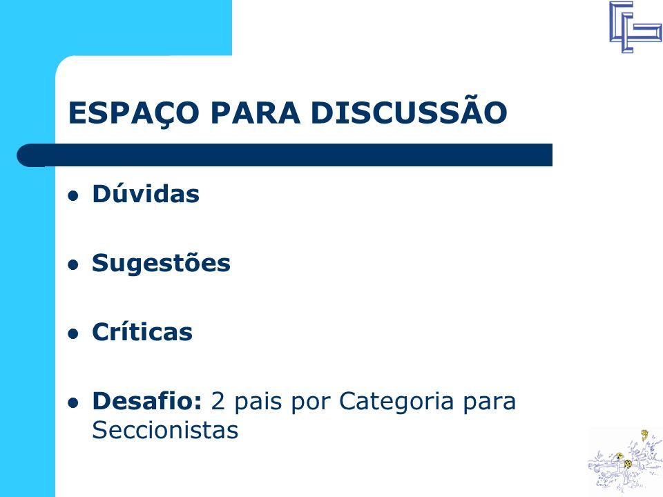 ESPAÇO PARA DISCUSSÃO Dúvidas Sugestões Críticas