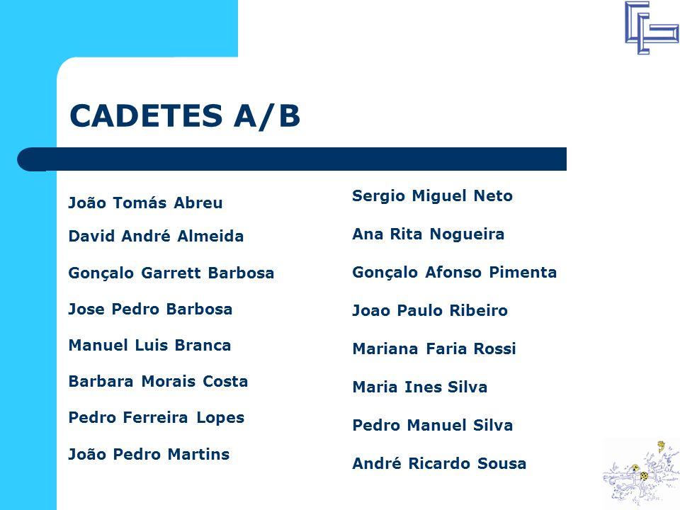 CADETES A/B João Tomás Abreu David André Almeida