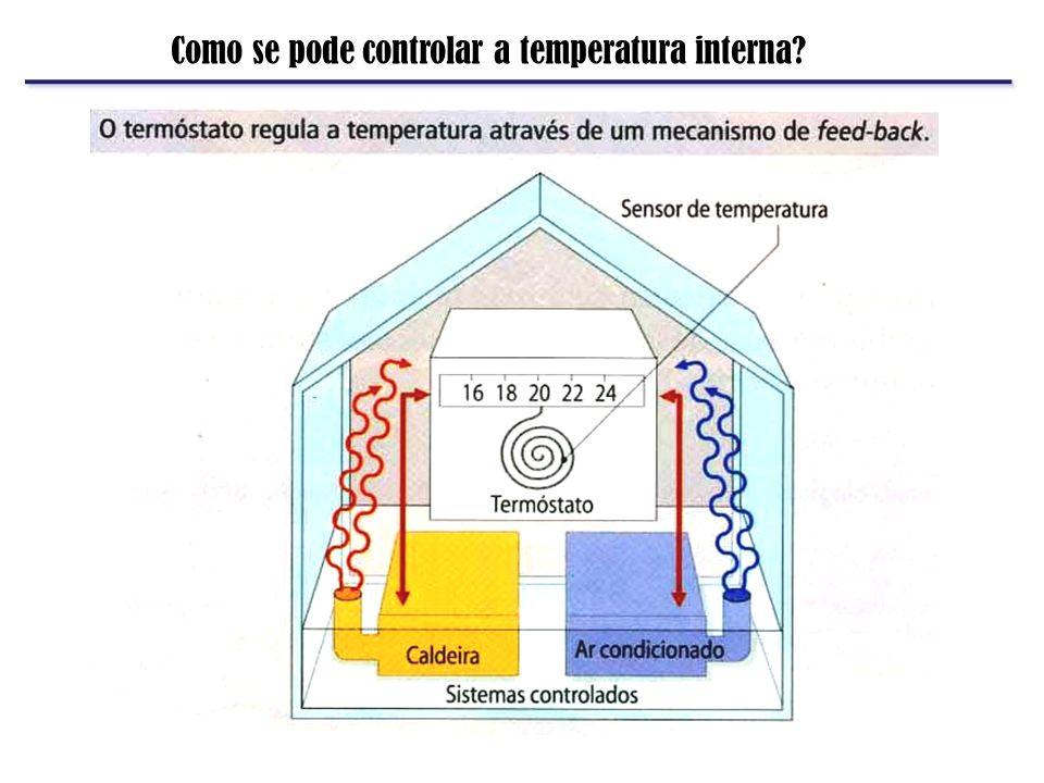 Como se pode controlar a temperatura interna