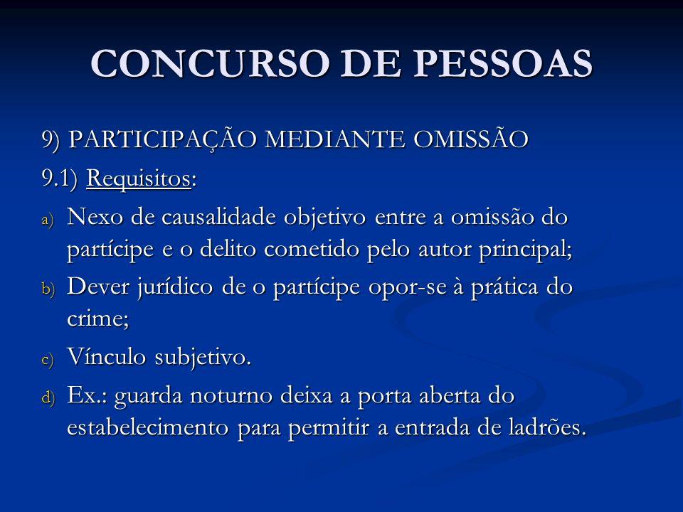 CONCURSO DE PESSOAS 9) PARTICIPAÇÃO MEDIANTE OMISSÃO 9.1) Requisitos: