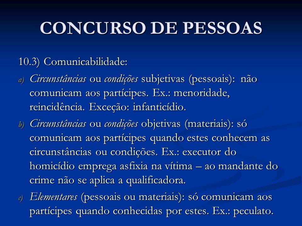 CONCURSO DE PESSOAS 10.3) Comunicabilidade: