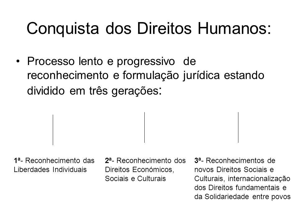 Conquista dos Direitos Humanos: