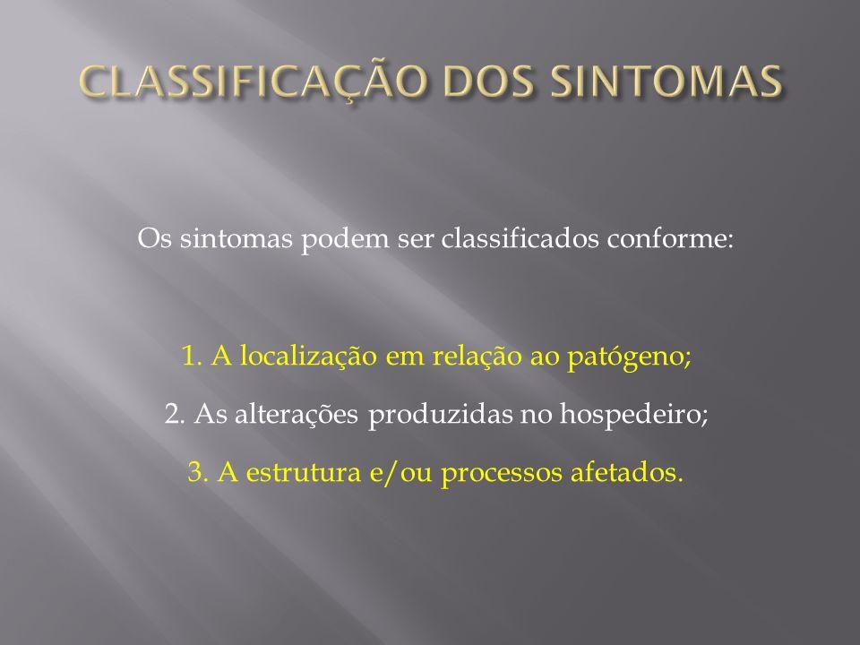 CLASSIFICAÇÃO DOS SINTOMAS
