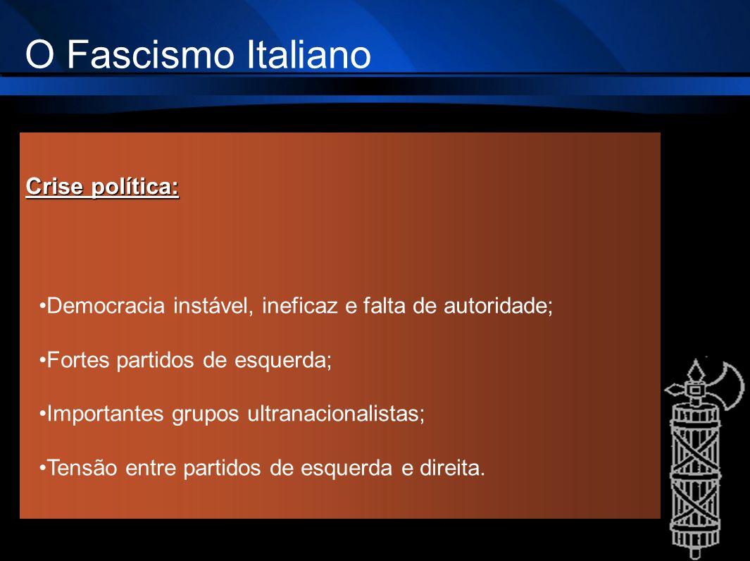 O Fascismo Italiano Crise política: