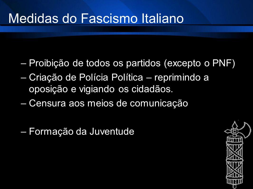Medidas do Fascismo Italiano