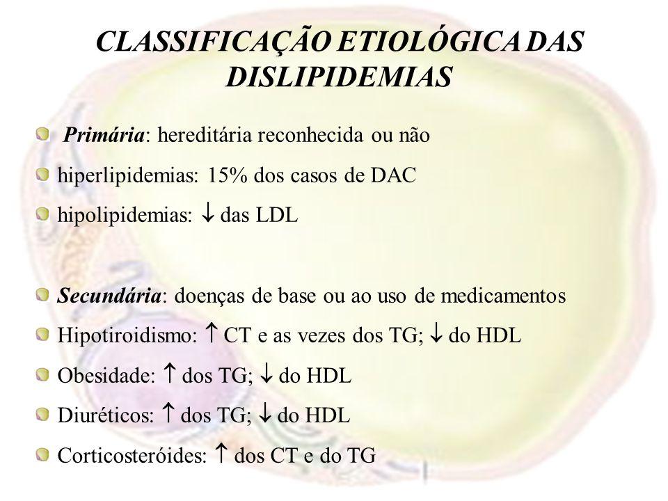 CLASSIFICAÇÃO ETIOLÓGICA DAS DISLIPIDEMIAS