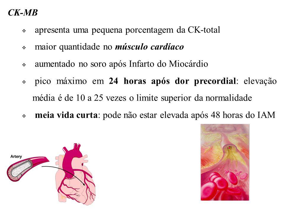 CK-MB apresenta uma pequena porcentagem da CK-total. maior quantidade no músculo cardíaco. aumentado no soro após Infarto do Miocárdio.