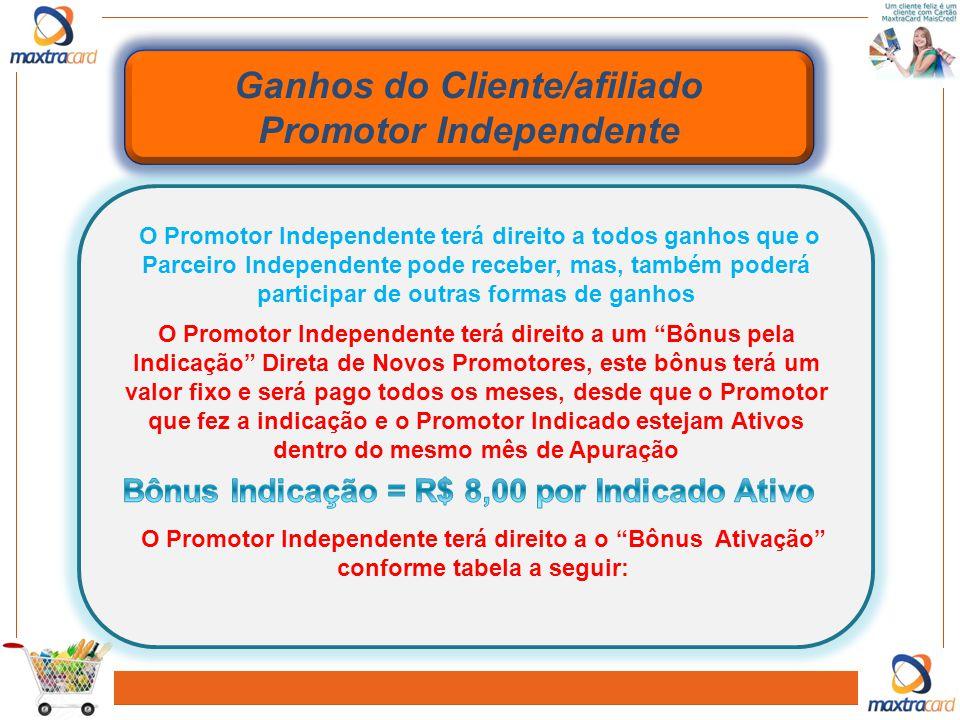 Ganhos do Cliente/afiliado Promotor Independente