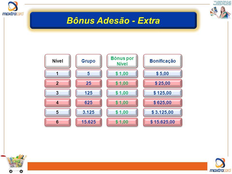 Bônus Adesão - Extra Nível Grupo Bônus por Nível Bonificação 1 5