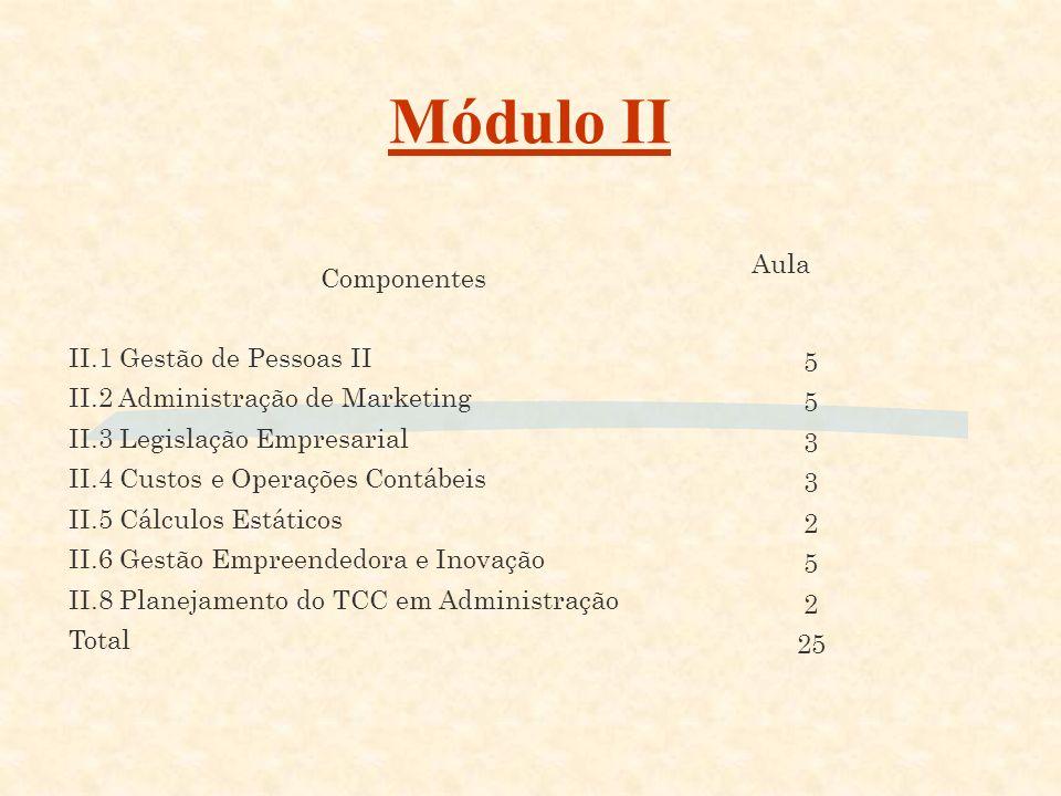 Módulo II Componentes Aula 5 II.1 Gestão de Pessoas II