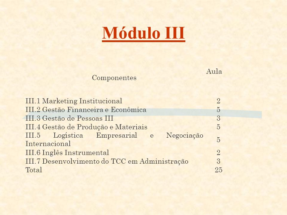 Módulo III Componentes Aula 2 III.1 Marketing Institucional 5
