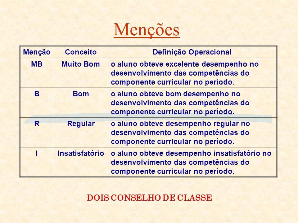 Definição Operacional DOIS CONSELHO DE CLASSE