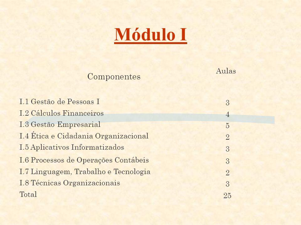 Módulo I Componentes Aulas 3 I.1 Gestão de Pessoas I 4