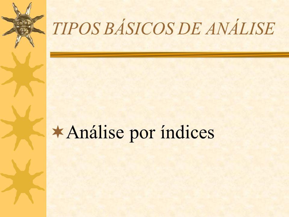 TIPOS BÁSICOS DE ANÁLISE