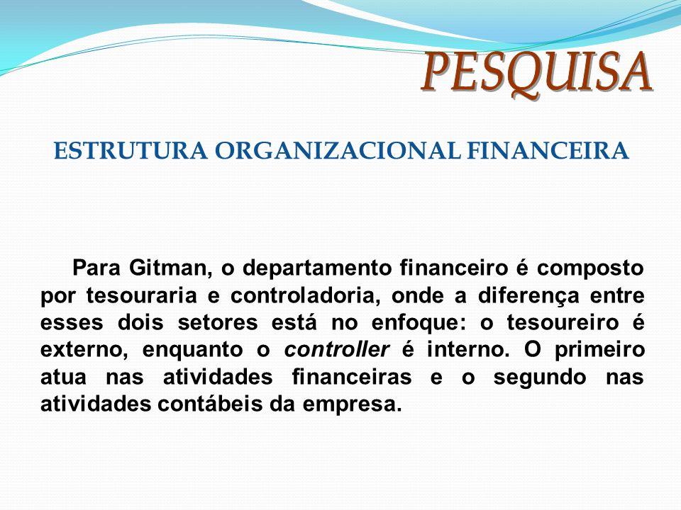 ESTRUTURA ORGANIZACIONAL FINANCEIRA