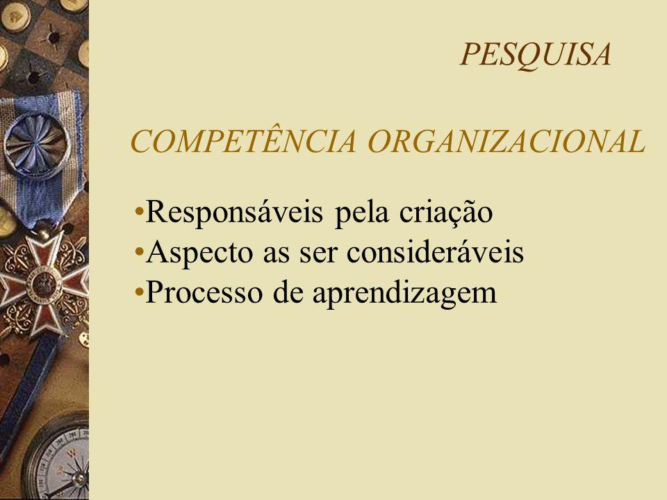 PESQUISA COMPETÊNCIA ORGANIZACIONAL. Responsáveis pela criação.