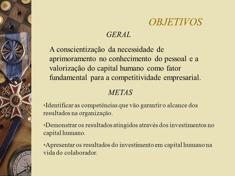 OBJETIVOS GERAL.