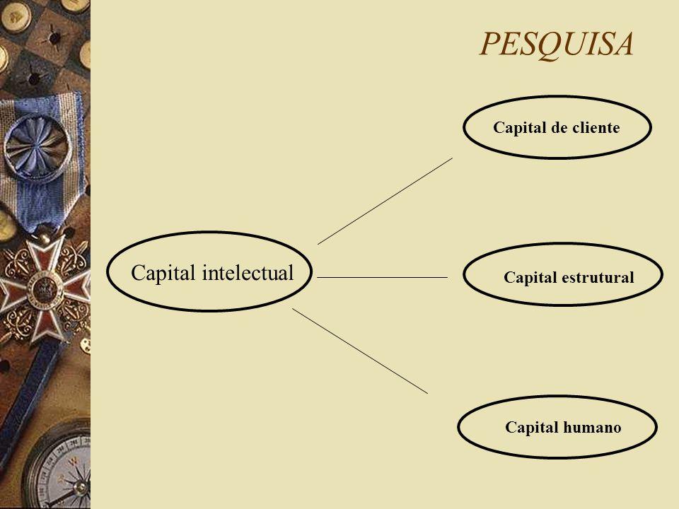 PESQUISA Capital intelectual Capital de cliente Capital estrutural