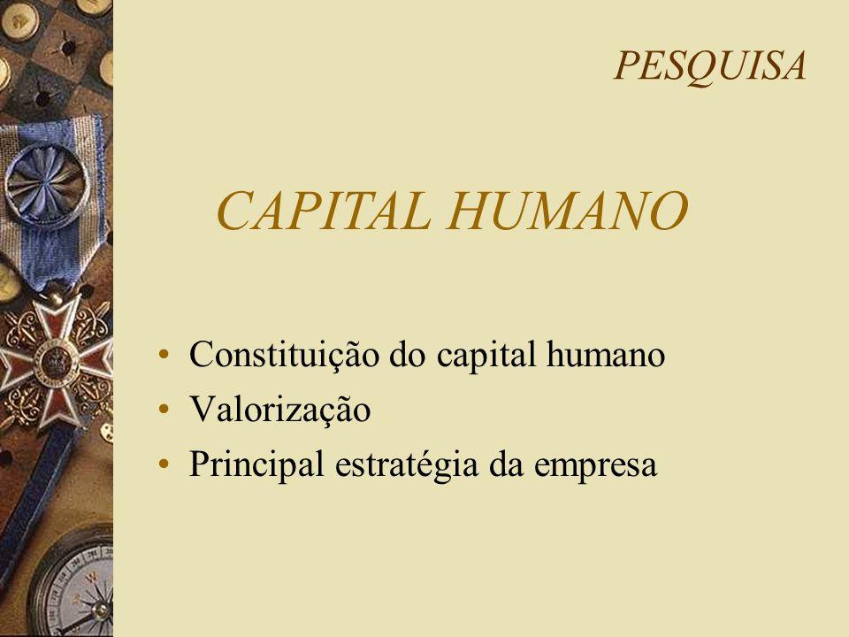 CAPITAL HUMANO PESQUISA Constituição do capital humano Valorização
