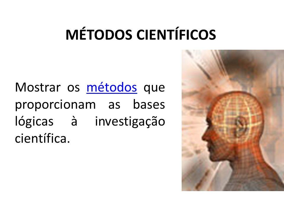 MÉTODOS CIENTÍFICOS Mostrar os métodos que proporcionam as bases lógicas à investigação científica.