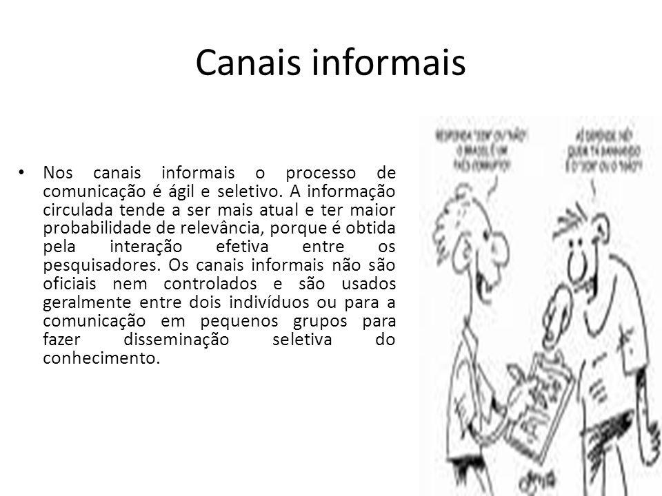Canais informais