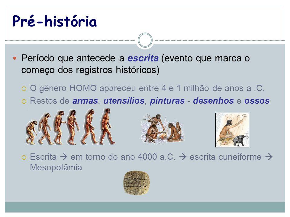 Pré-história Período que antecede a escrita (evento que marca o começo dos registros históricos)