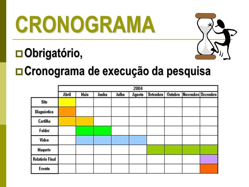 CRONOGRAMA Obrigatório, Cronograma de execução da pesquisa