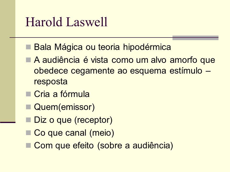 Harold Laswell Bala Mágica ou teoria hipodérmica