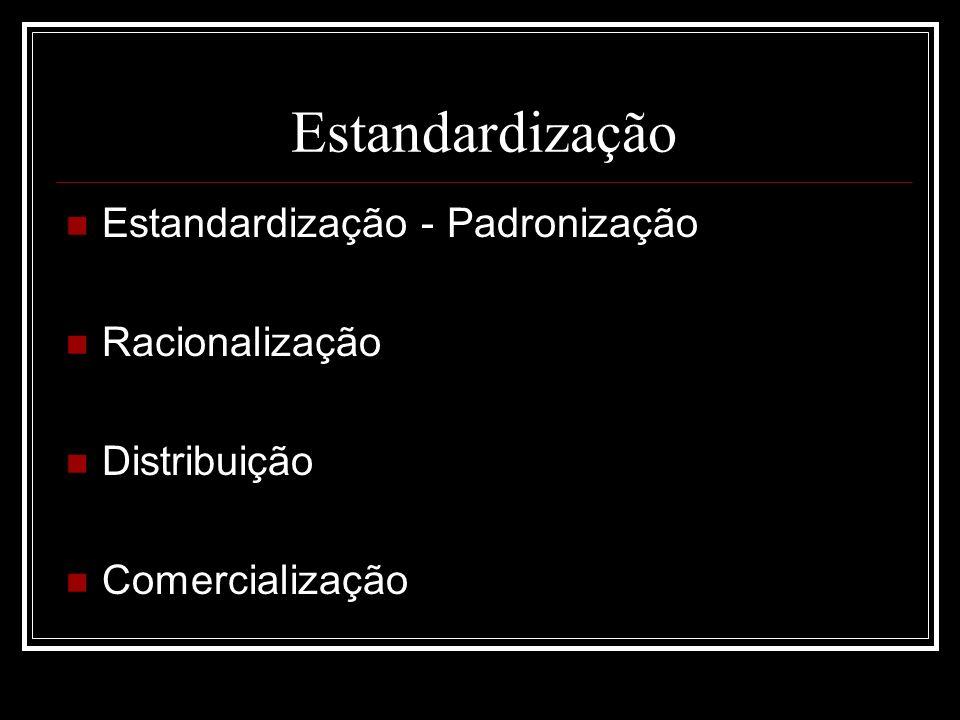 Estandardização Estandardização - Padronização Racionalização