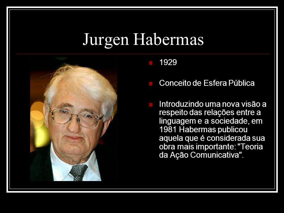 Jurgen Habermas 1929 Conceito de Esfera Pública
