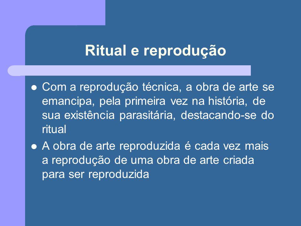 Ritual e reprodução