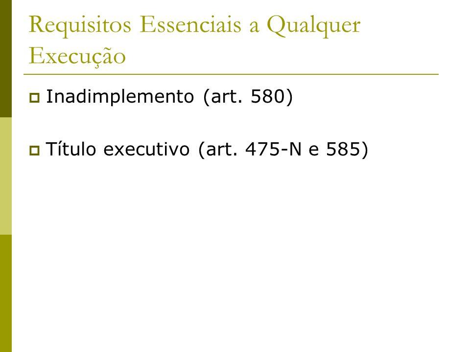Requisitos Essenciais a Qualquer Execução