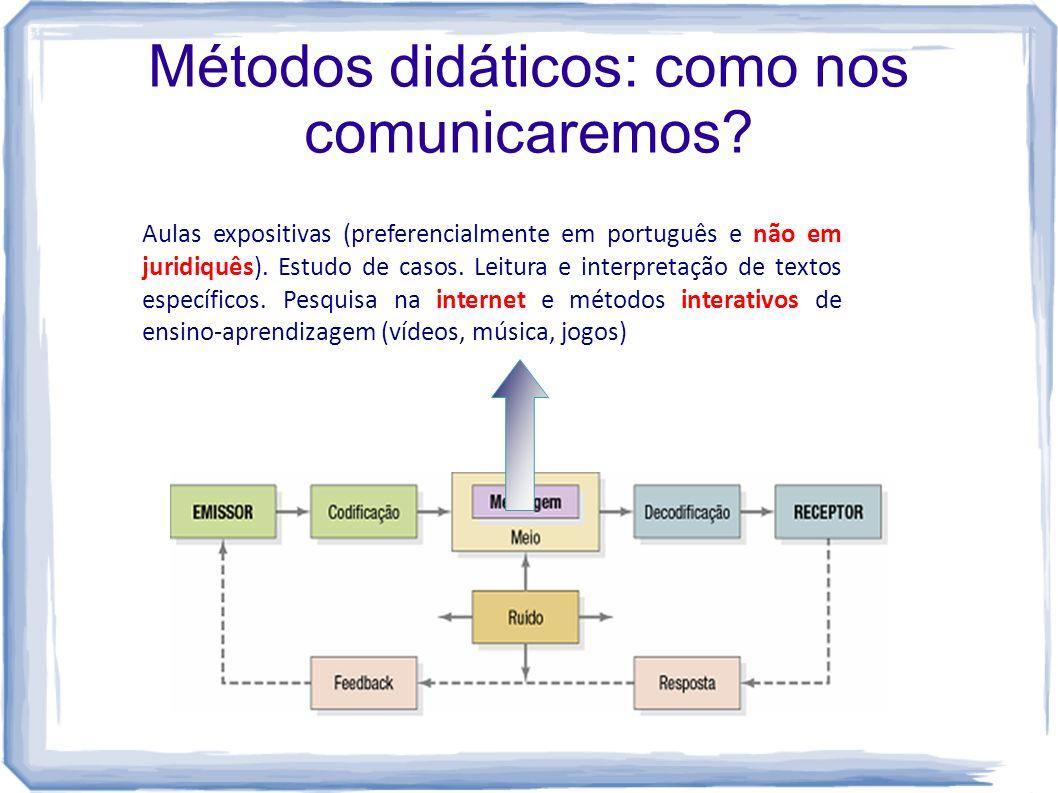 Métodos didáticos: como nos comunicaremos