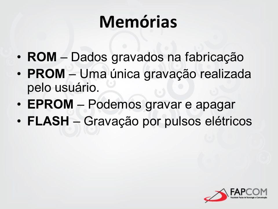 Memórias ROM – Dados gravados na fabricação