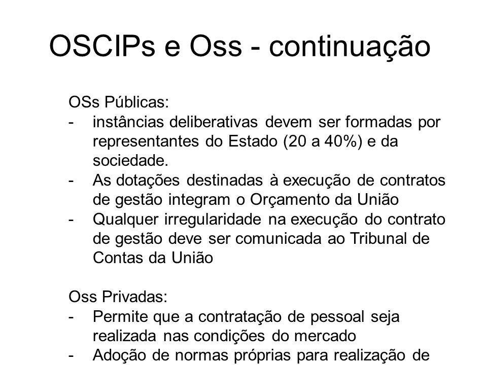 OSCIPs e Oss - continuação