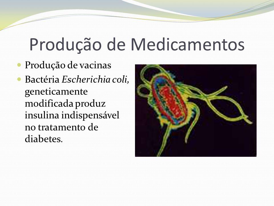 Produção de Medicamentos