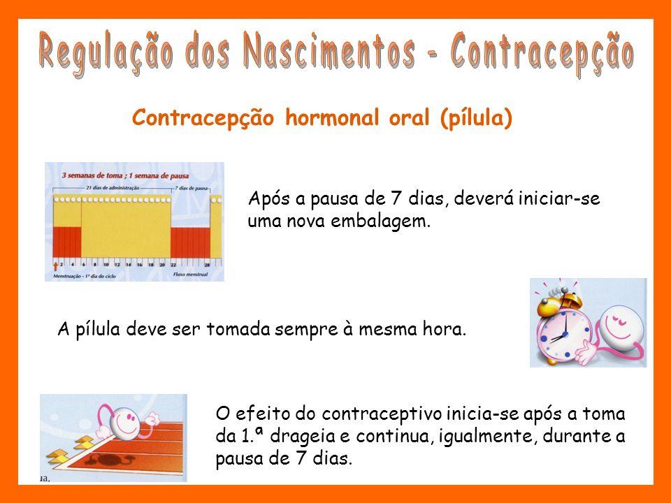 Regulação dos Nascimentos - Contracepção