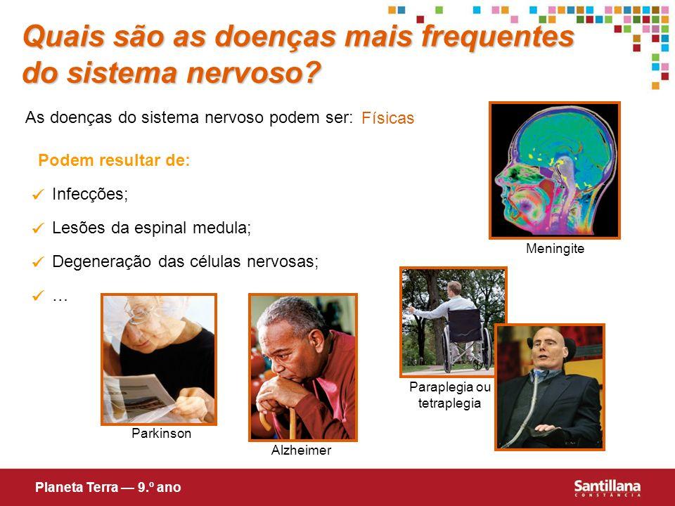 Paraplegia ou tetraplegia