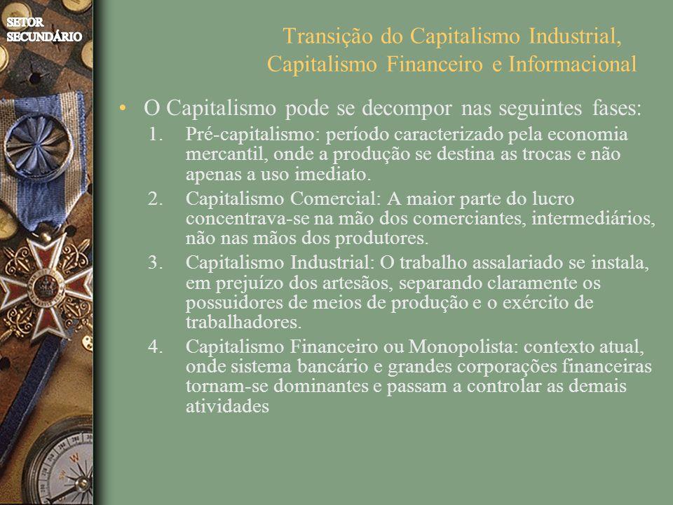 O Capitalismo pode se decompor nas seguintes fases: